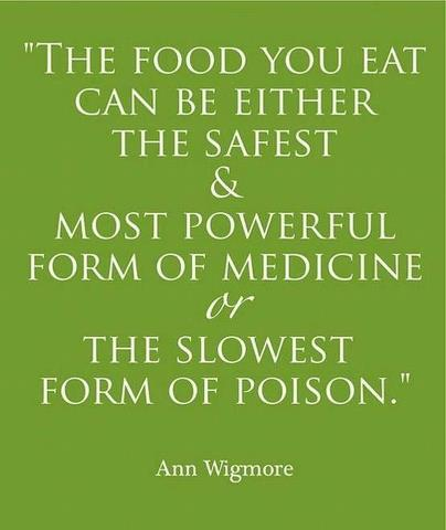 The Food You Eat